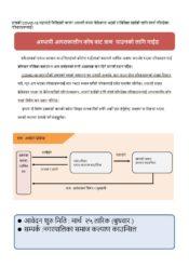 緊急小口融資のネパール語翻訳資料